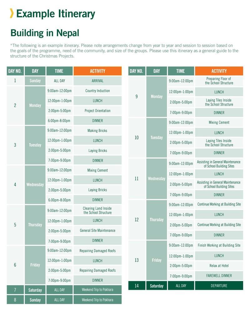 HSS progetti di costruzioni in Nepal